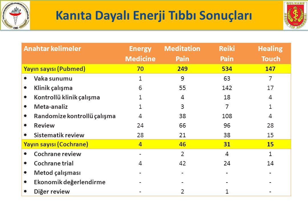 Kanıta Dayalı Enerji Tıbbı Sonuçları