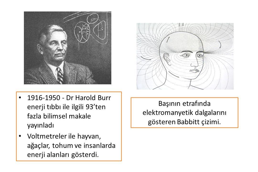 Başının etrafında elektromanyetik dalgalarını gösteren Babbitt çizimi.