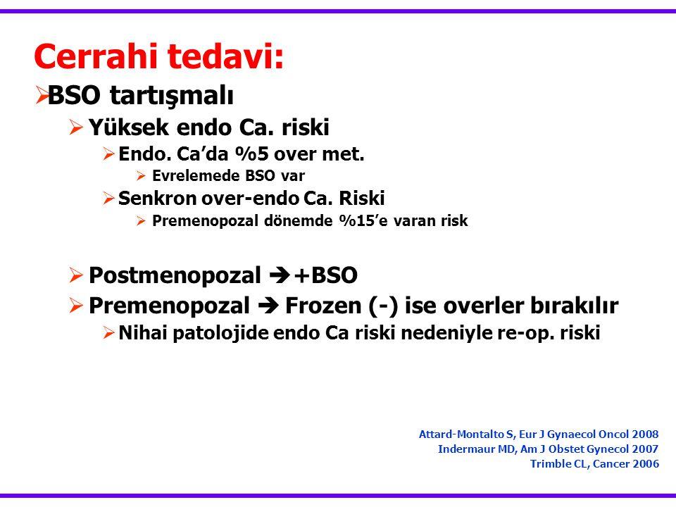 Cerrahi tedavi: BSO tartışmalı Yüksek endo Ca. riski