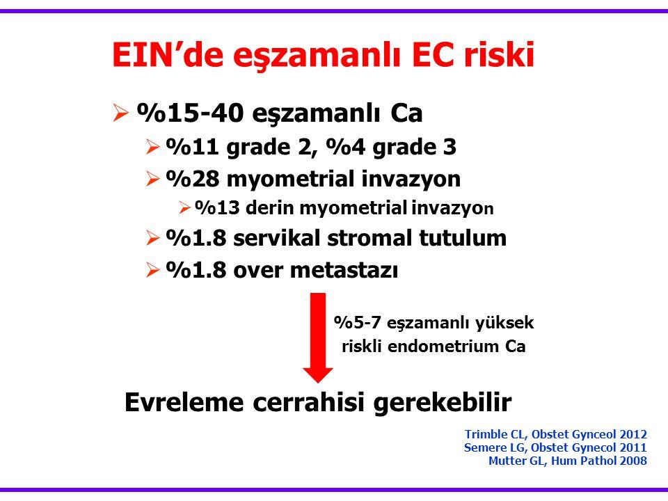 EIN'de eşzamanlı EC riski Evreleme cerrahisi gerekebilir
