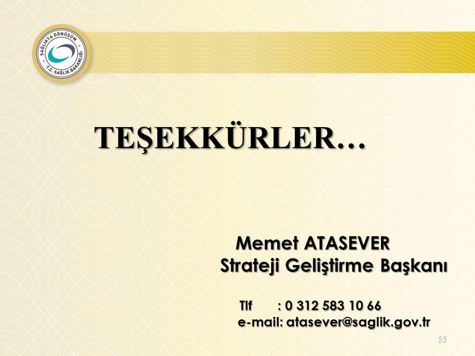 Strateji Geliştirme Başkanı e-mail: atasever@saglik.gov.tr