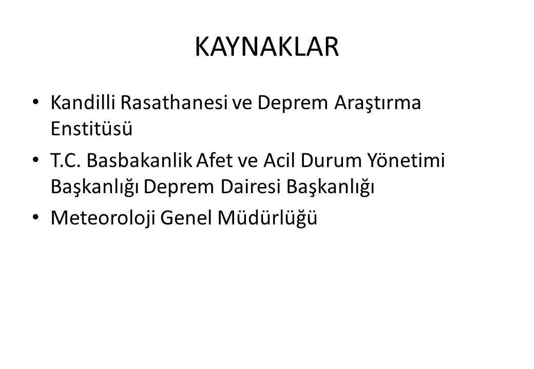 KAYNAKLAR Kandilli Rasathanesi ve Deprem Araştırma Enstitüsü