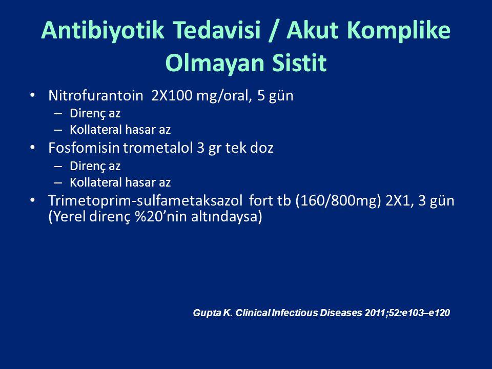 Antibiyotik Tedavisi / Akut Komplike Olmayan Sistit