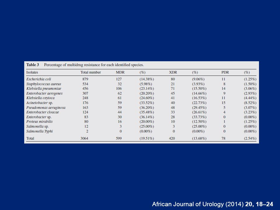 African Journal of Urology (2014) 20, 18–24