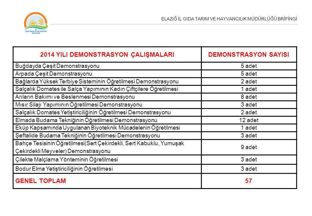2014 YILI DEMONSTRASYON ÇALIŞMALARI