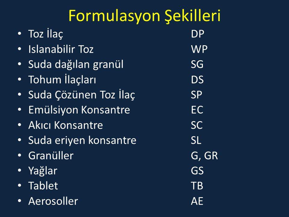 Formulasyon Şekilleri