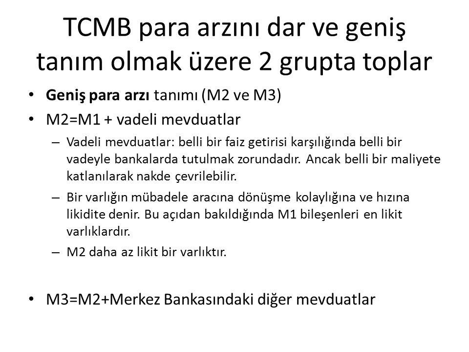 TCMB para arzını dar ve geniş tanım olmak üzere 2 grupta toplar