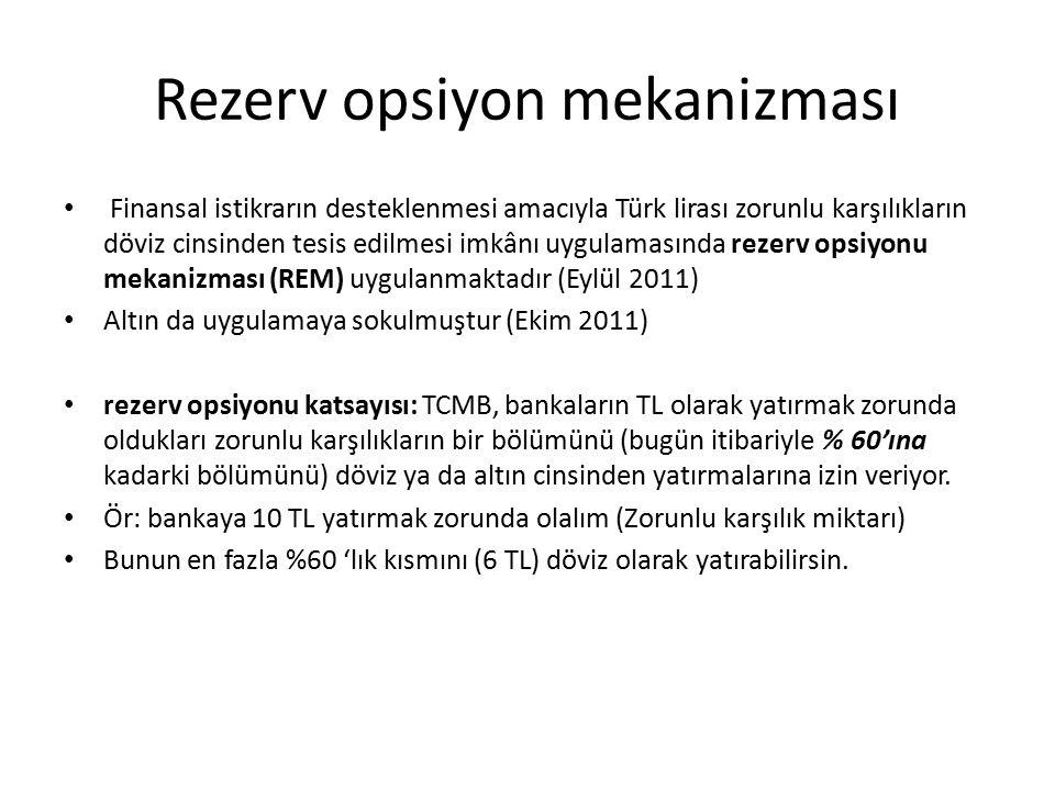 Rezerv opsiyon mekanizması