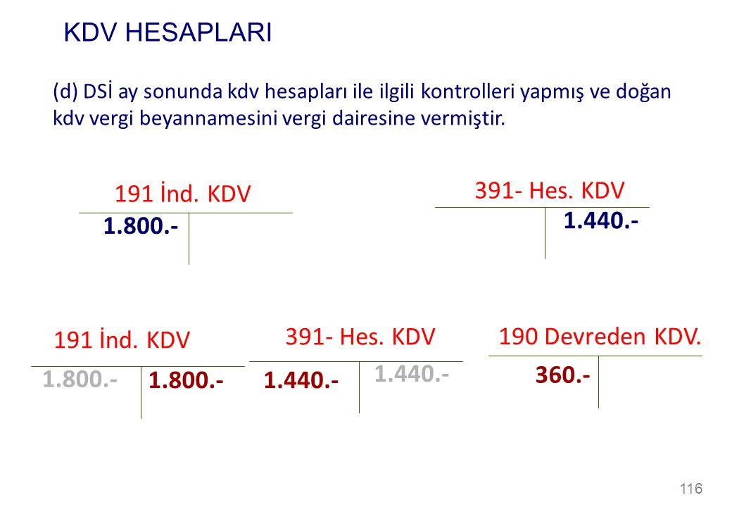 KDV HESAPLARI 191 İnd. KDV 391- Hes. KDV 1.440.- 1.800.- 191 İnd. KDV