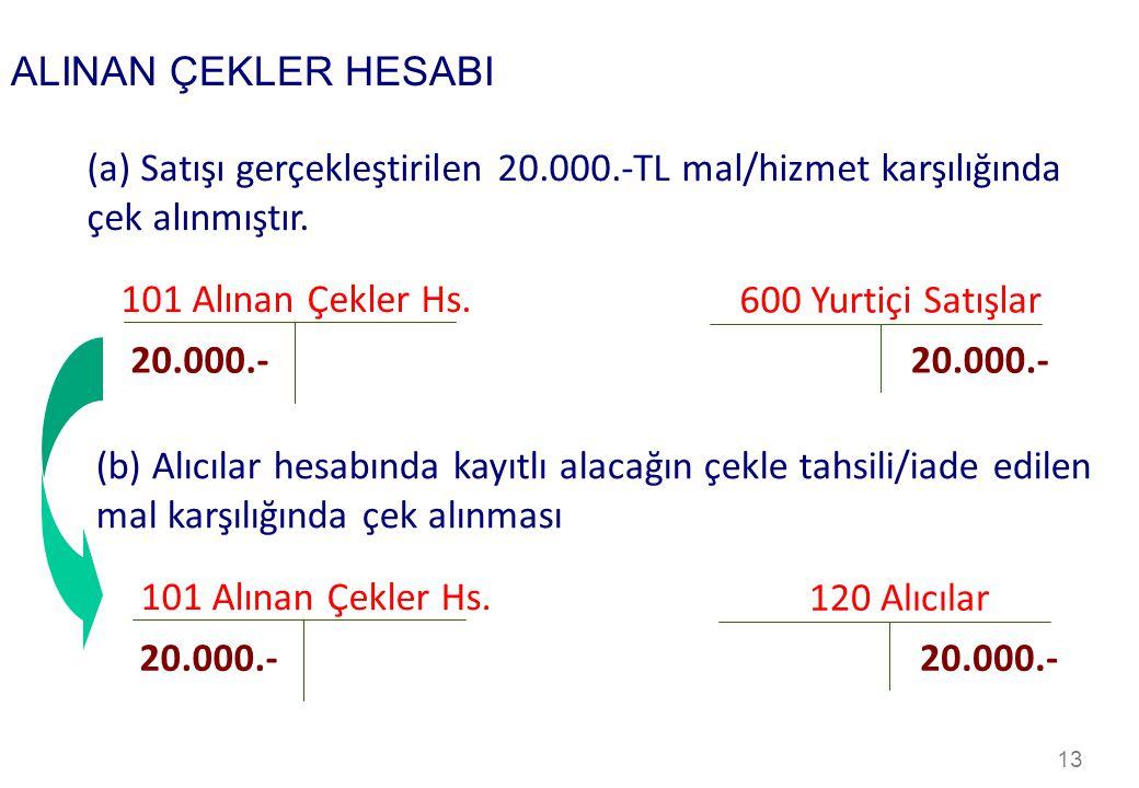 ALINAN ÇEKLER HESABI (a) Satışı gerçekleştirilen 20.000.-TL mal/hizmet karşılığında çek alınmıştır.