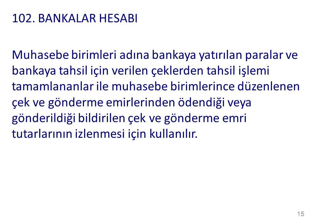 102. BANKALAR HESABI