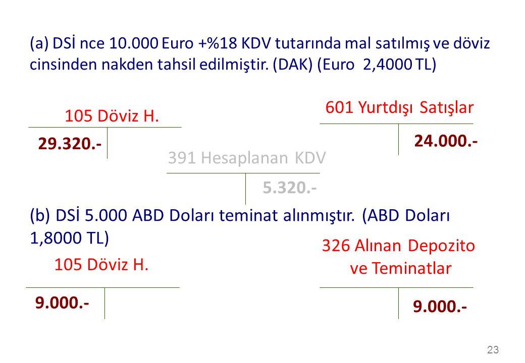 (b) DSİ 5.000 ABD Doları teminat alınmıştır. (ABD Doları 1,8000 TL)