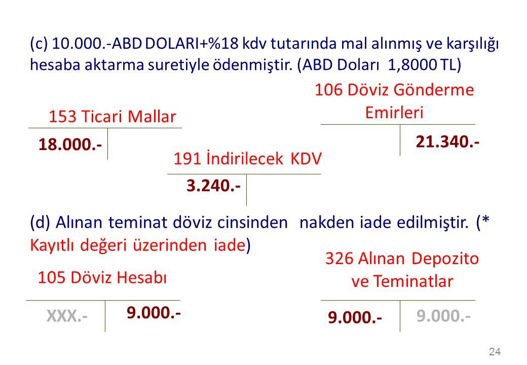 106 Döviz Gönderme Emirleri 153 Ticari Mallar 18.000.- 21.340.-