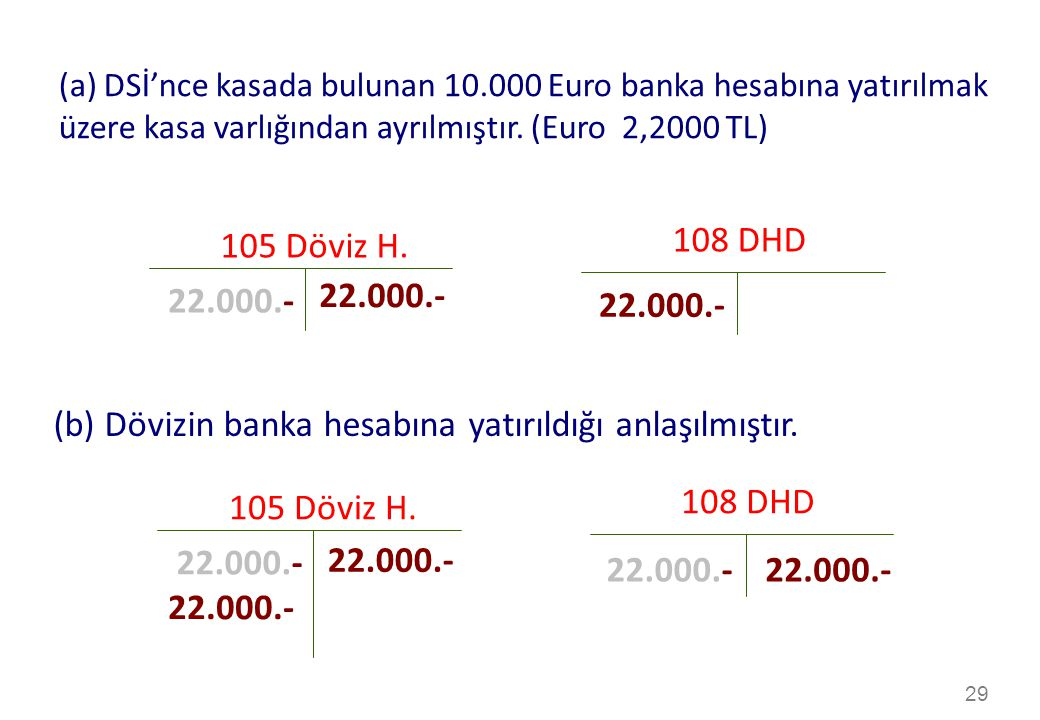 (b) Dövizin banka hesabına yatırıldığı anlaşılmıştır.