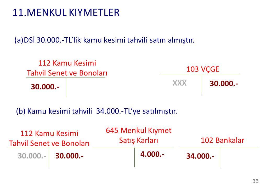 11.MENKUL KIYMETLER DSİ 30.000.-TL'lik kamu kesimi tahvili satın almıştır. 112 Kamu Kesimi. Tahvil Senet ve Bonoları.