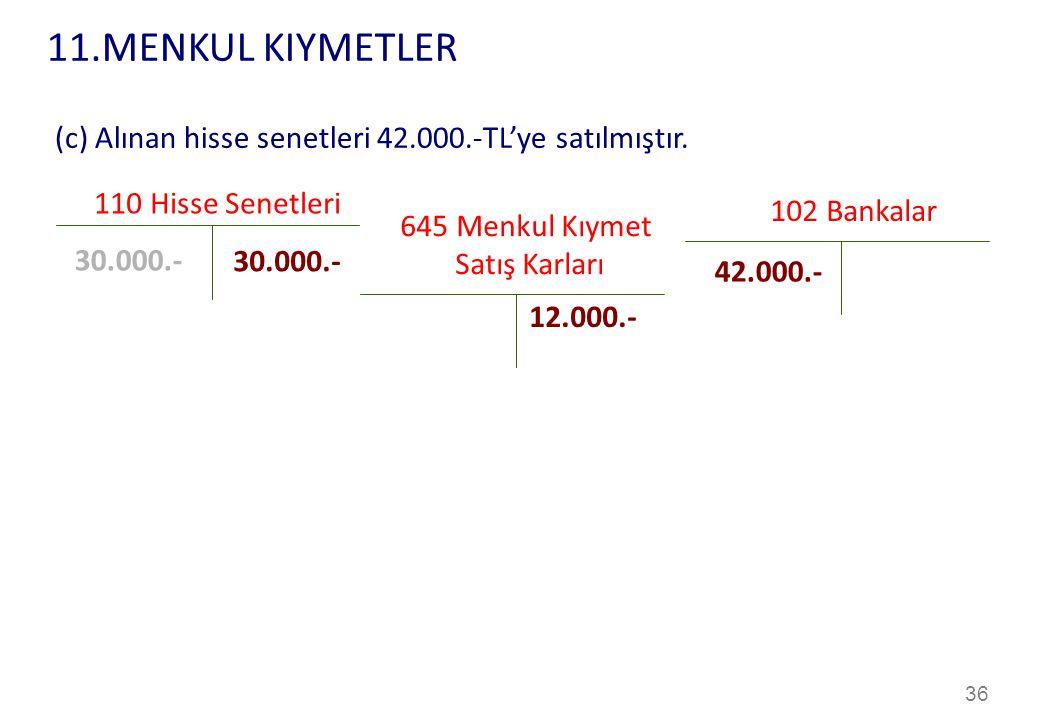 11.MENKUL KIYMETLER (c) Alınan hisse senetleri 42.000.-TL'ye satılmıştır. 110 Hisse Senetleri. 102 Bankalar.