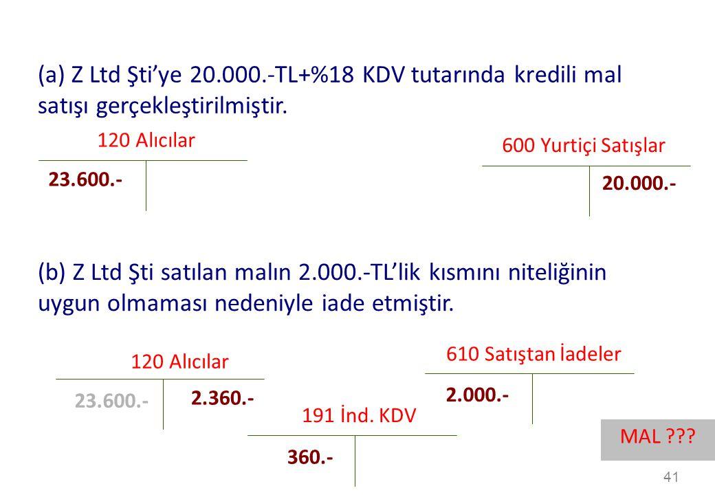 (a) Z Ltd Şti'ye 20.000.-TL+%18 KDV tutarında kredili mal satışı gerçekleştirilmiştir.