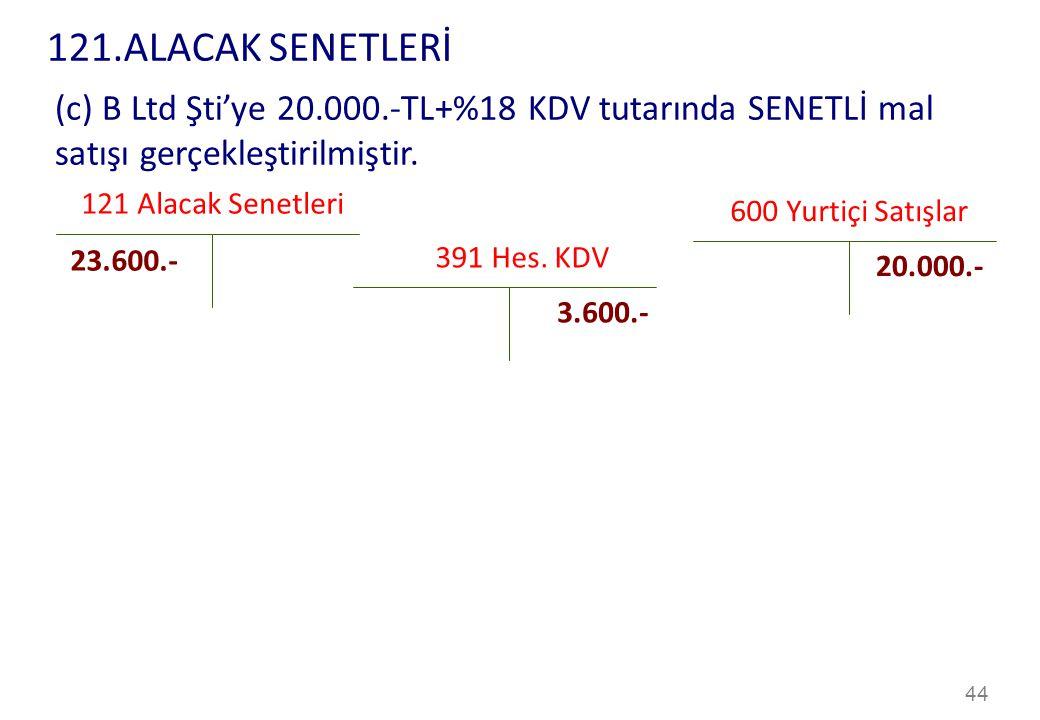 121.ALACAK SENETLERİ (c) B Ltd Şti'ye 20.000.-TL+%18 KDV tutarında SENETLİ mal satışı gerçekleştirilmiştir.