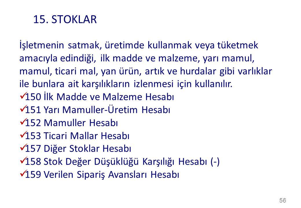 15. STOKLAR