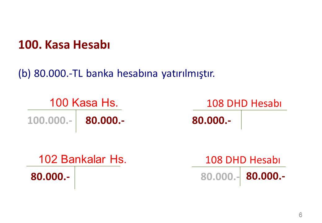 100. Kasa Hesabı (b) 80.000.-TL banka hesabına yatırılmıştır.