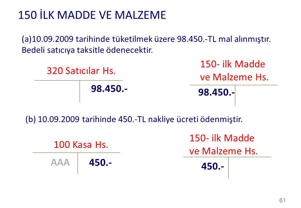 150 İLK MADDE VE MALZEME 150- ilk Madde 320 Satıcılar Hs.
