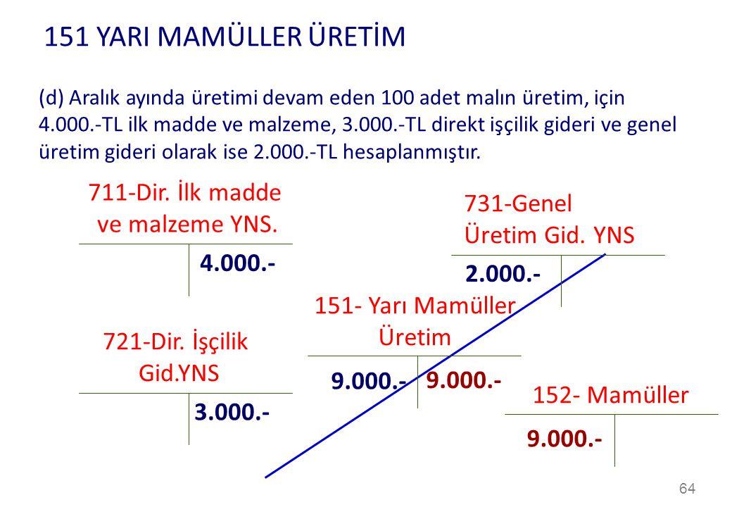 151 YARI MAMÜLLER ÜRETİM 711-Dir. İlk madde 731-Genel ve malzeme YNS.