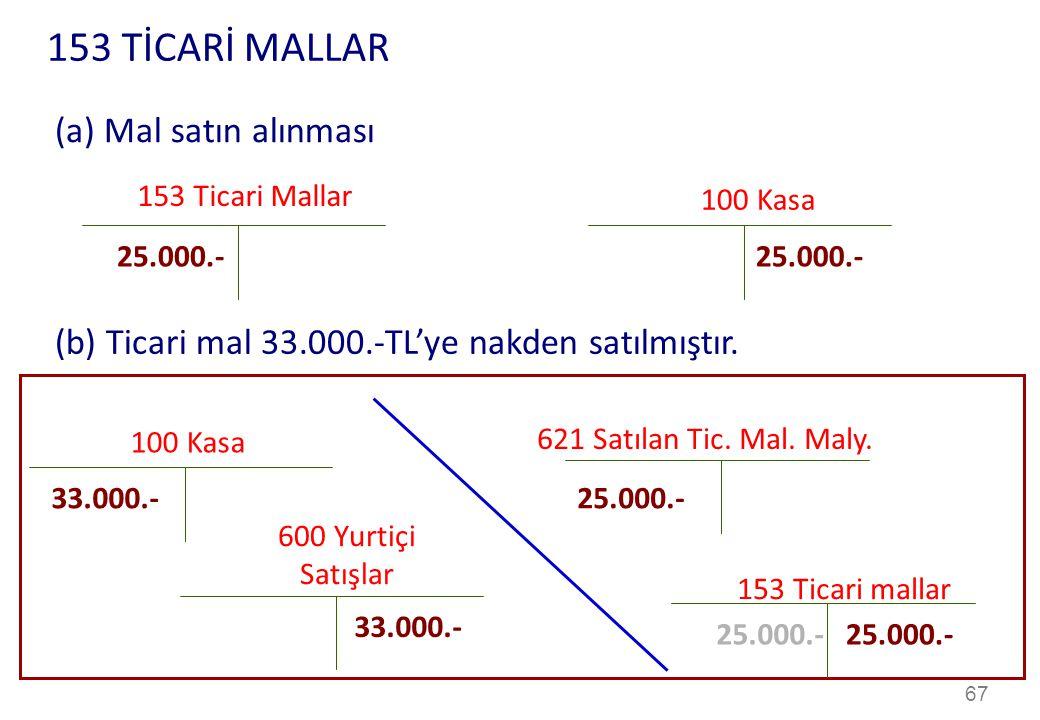 153 TİCARİ MALLAR (a) Mal satın alınması