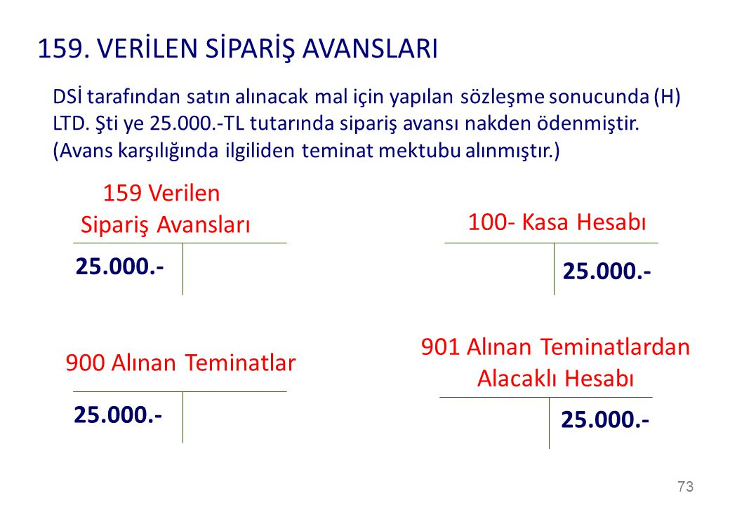 159. VERİLEN SİPARİŞ AVANSLARI