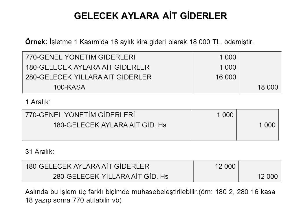 GELECEK AYLARA AİT GİDERLER