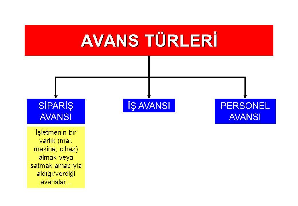 AVANS TÜRLERİ SİPARİŞ AVANSI İŞ AVANSI PERSONEL AVANSI