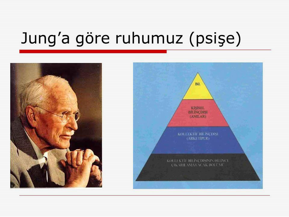 Jung'a göre ruhumuz (psişe)