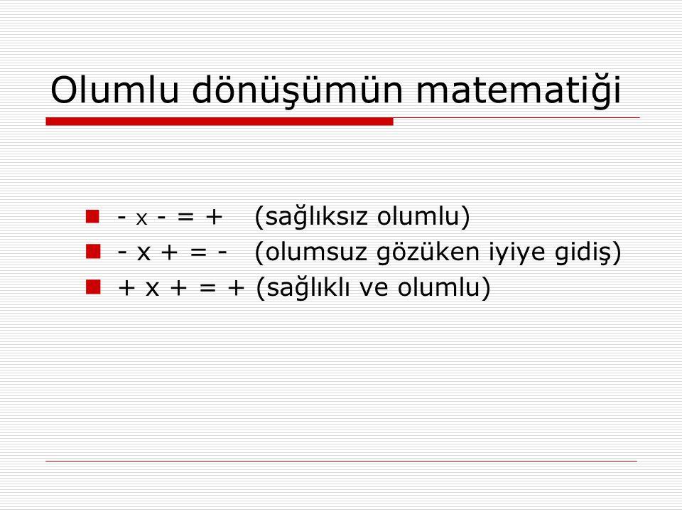 Olumlu dönüşümün matematiği