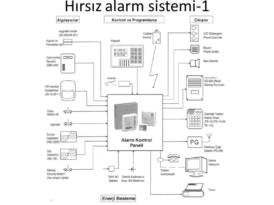 Hırsız alarm sistemi-1