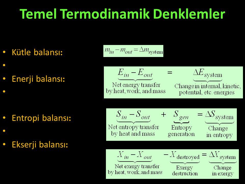 Temel Termodinamik Denklemler