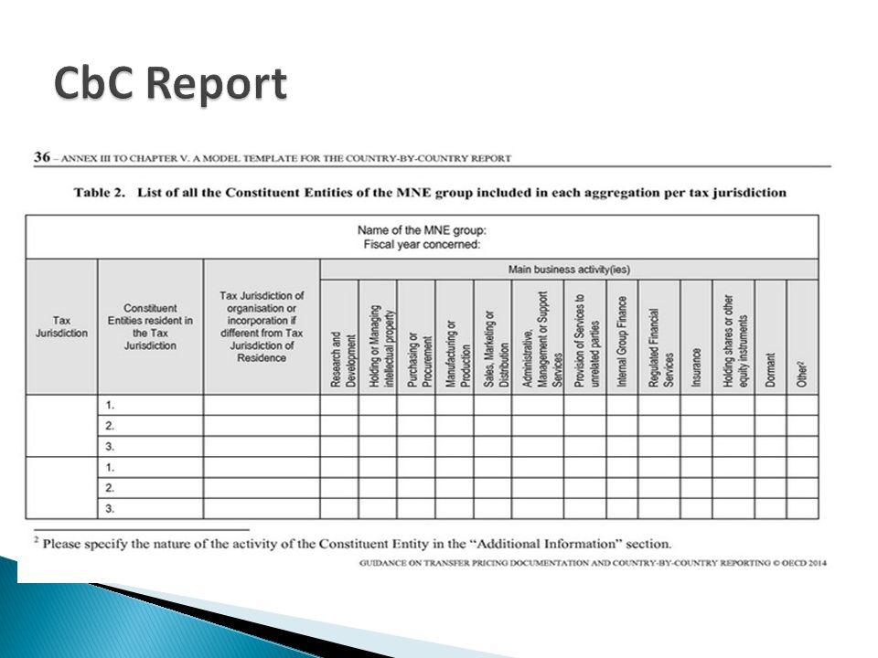 CbC Report