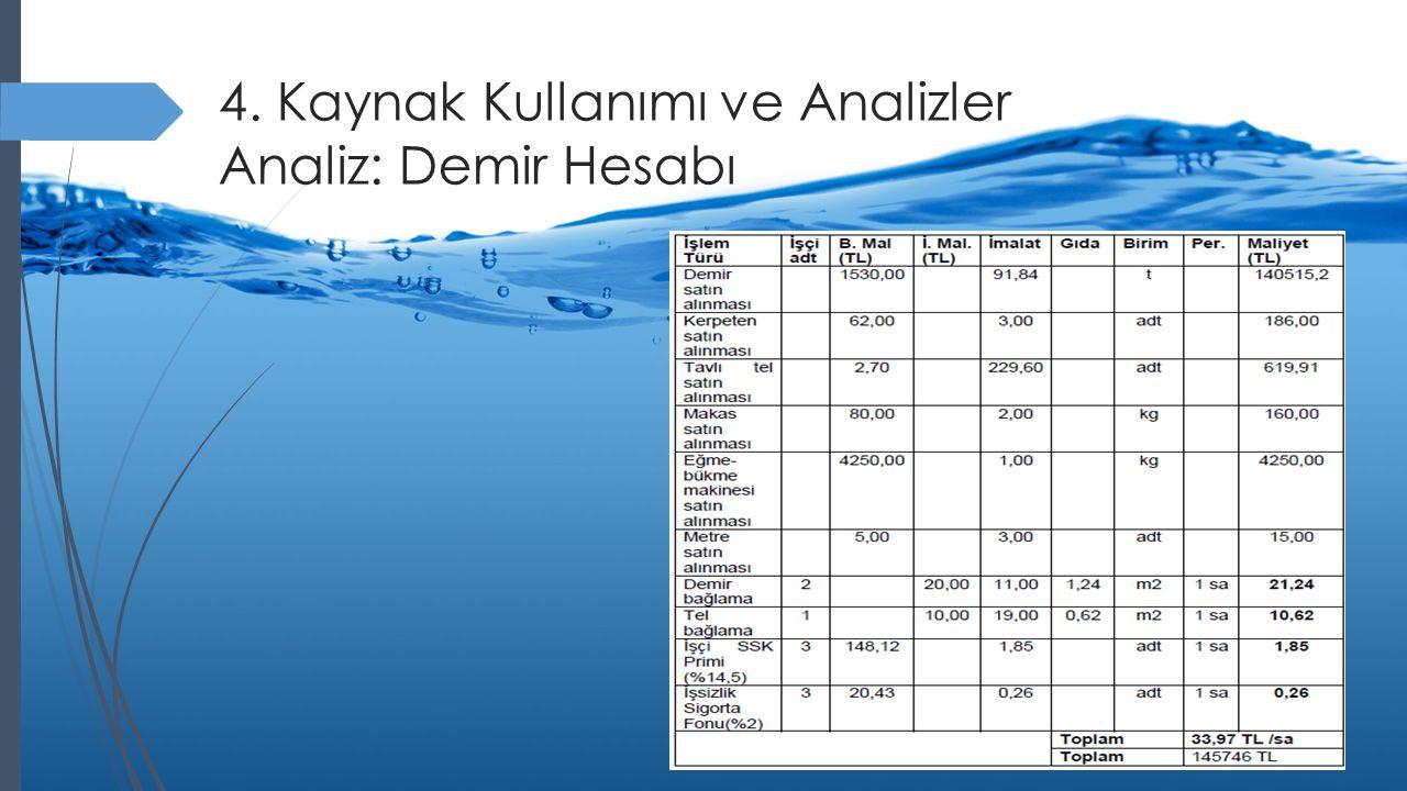 4. Kaynak Kullanımı ve Analizler Analiz: Demir Hesabı