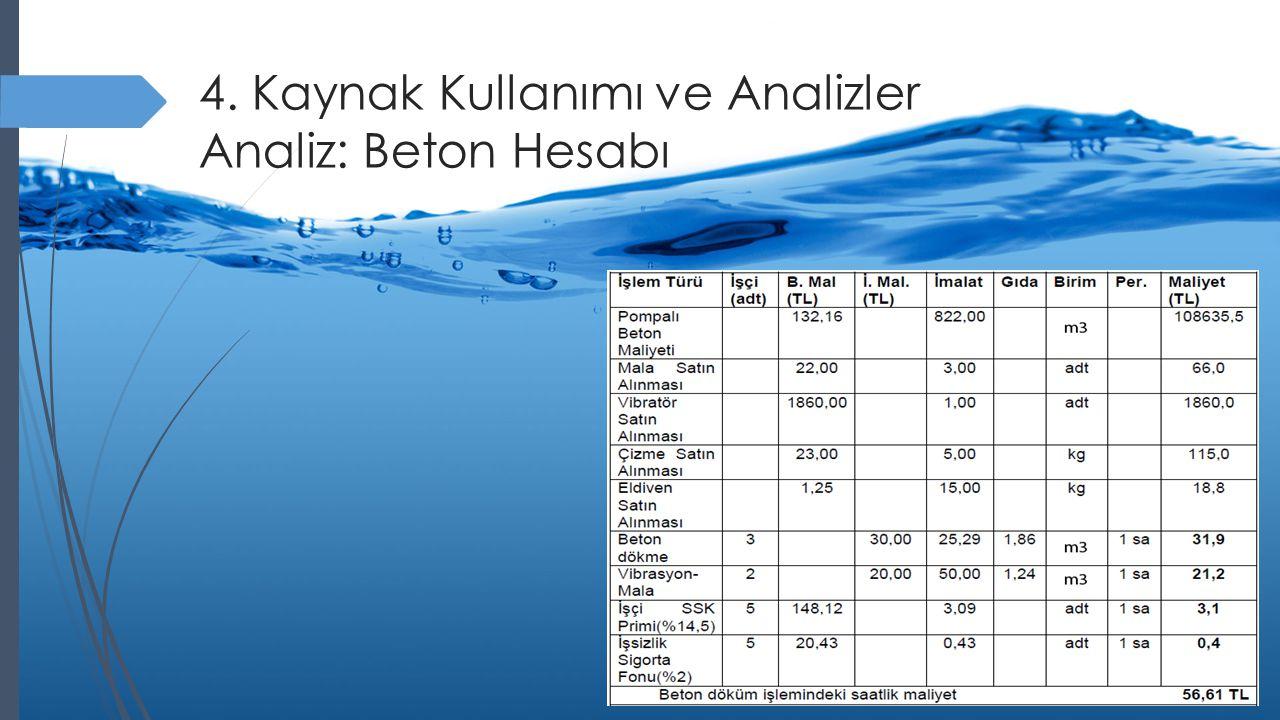 4. Kaynak Kullanımı ve Analizler Analiz: Beton Hesabı