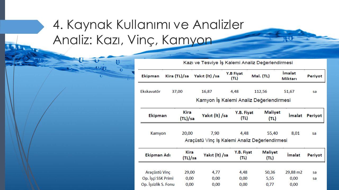 4. Kaynak Kullanımı ve Analizler Analiz: Kazı, Vinç, Kamyon