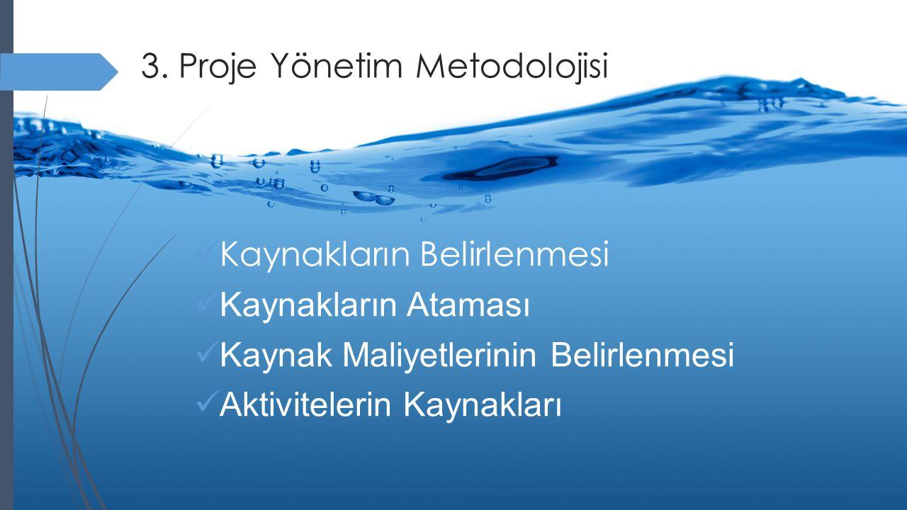 3. Proje Yönetim Metodolojisi