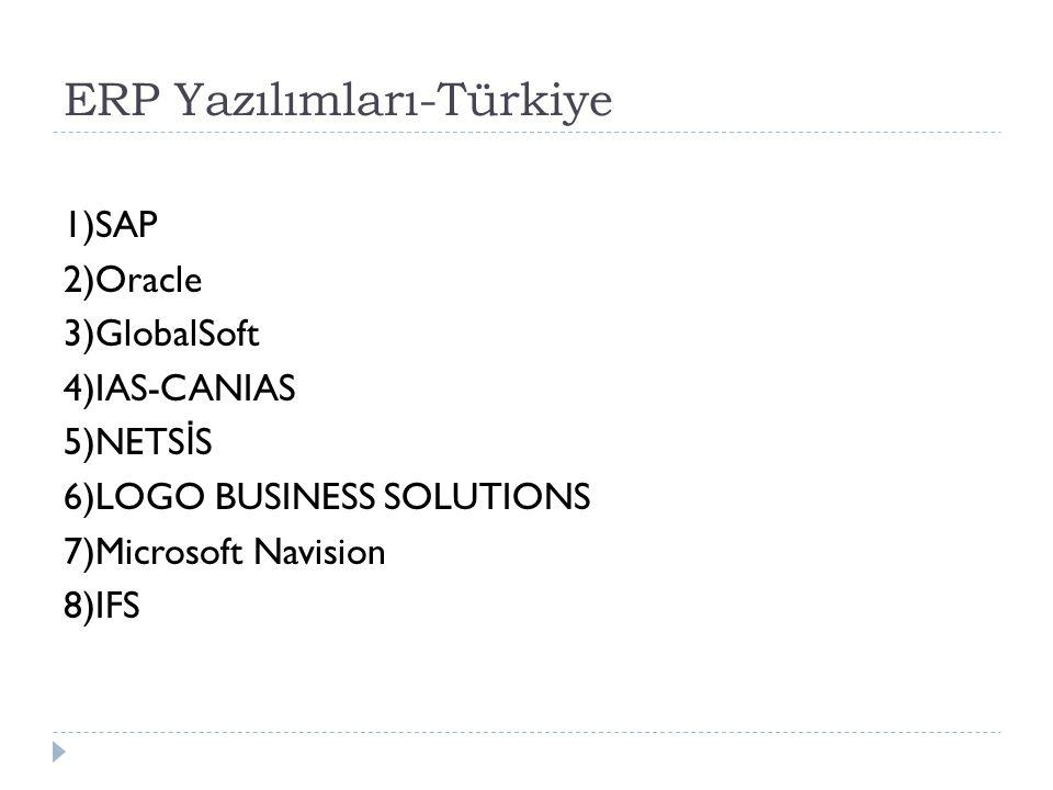 ERP Yazılımları-Türkiye