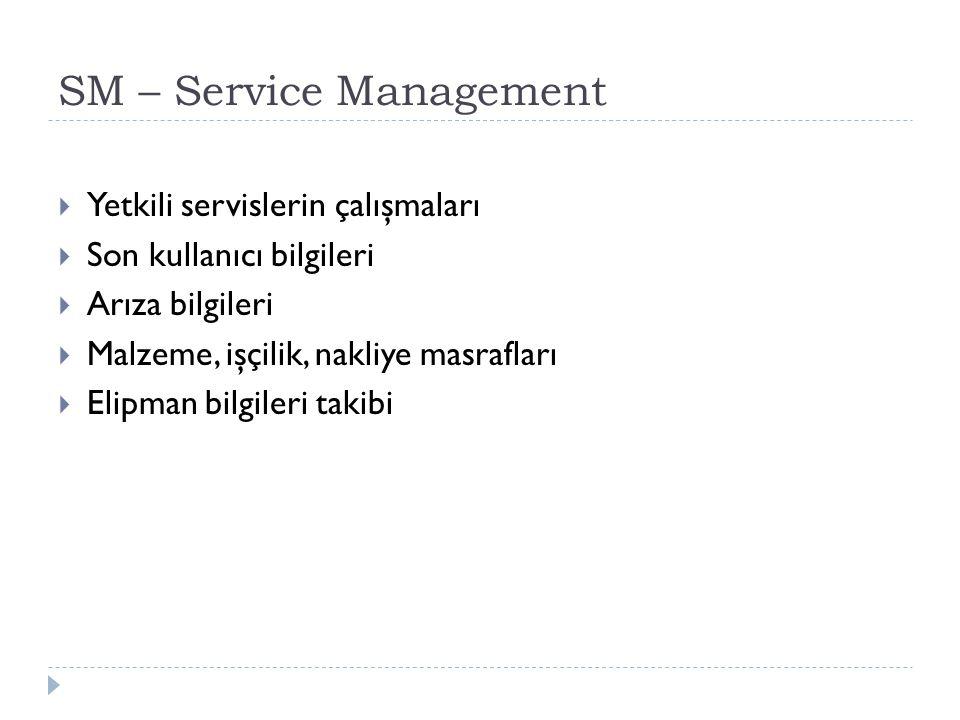 SM – Service Management