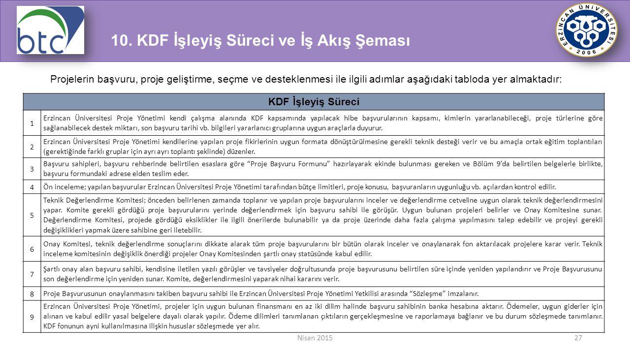 10. KDF İşleyiş Süreci ve İş Akış Şeması