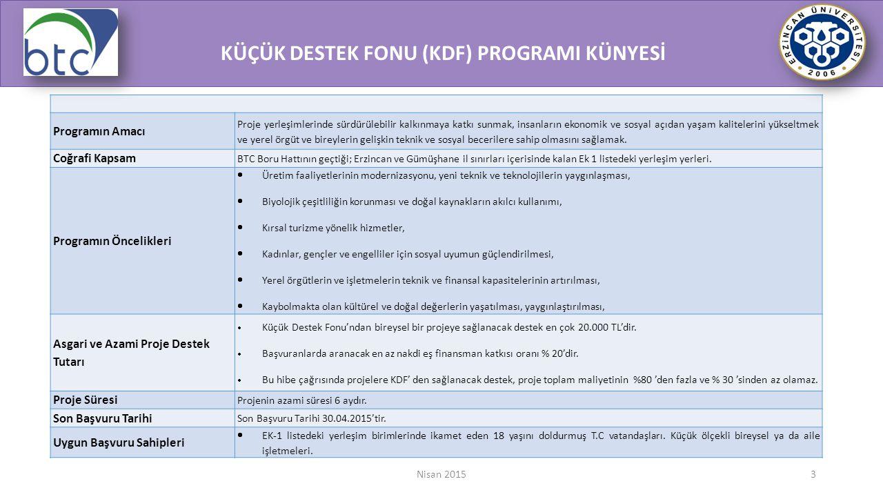 KÜÇÜK DESTEK FONU (KDF) PROGRAMI KÜNYESİ