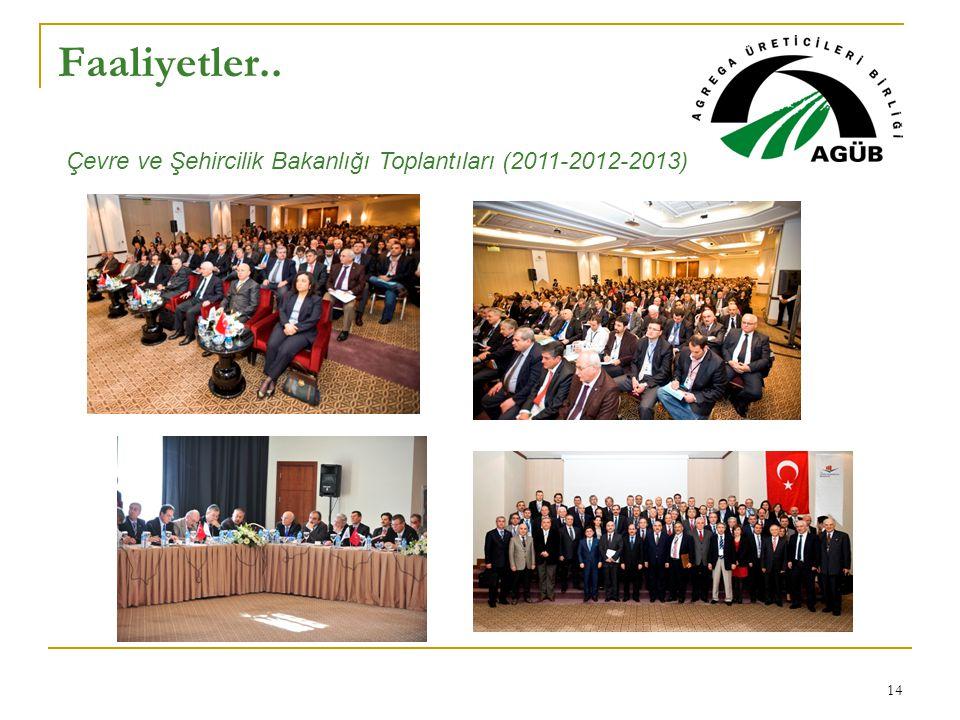 Faaliyetler.. Çevre ve Şehircilik Bakanlığı Toplantıları (2011-2012-2013)