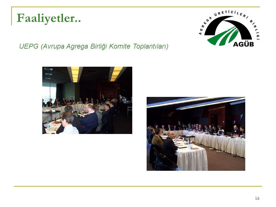 Faaliyetler.. UEPG (Avrupa Agrega Birliği Komite Toplantıları)