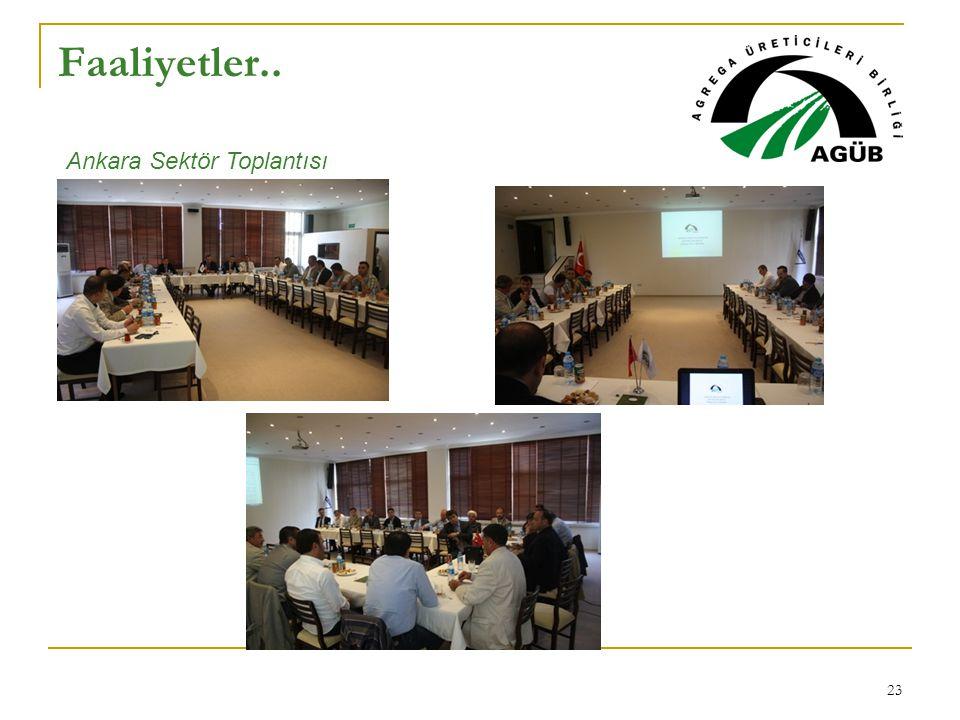 Faaliyetler.. Ankara Sektör Toplantısı