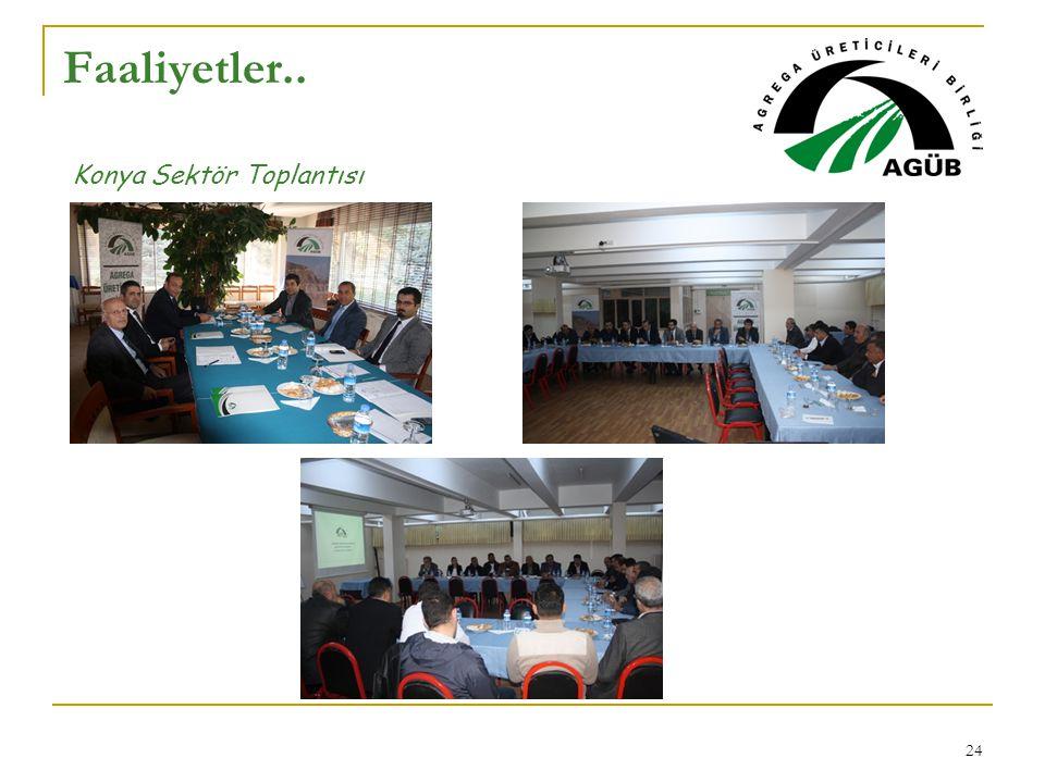 Faaliyetler.. Konya Sektör Toplantısı