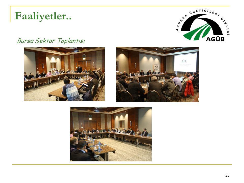 Faaliyetler.. Bursa Sektör Toplantısı