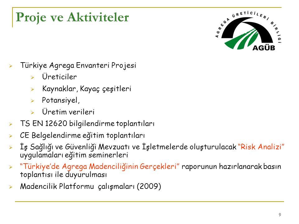 Proje ve Aktiviteler Türkiye Agrega Envanteri Projesi Üreticiler