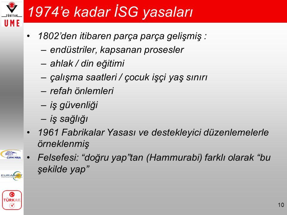 1974'e kadar İSG yasaları 1802'den itibaren parça parça gelişmiş :